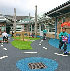 Inspirational Play & Learning - Safety Surfacing