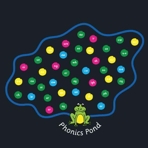 Phonics Playground Markings